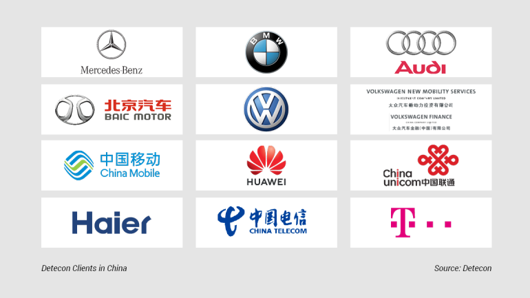 Detecon Clients in China